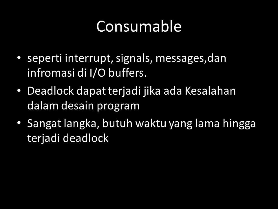 Consumable seperti interrupt, signals, messages,dan infromasi di I/O buffers. Deadlock dapat terjadi jika ada Kesalahan dalam desain program.