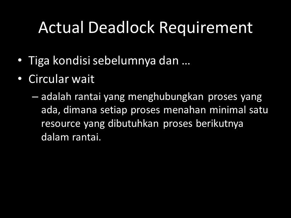 Actual Deadlock Requirement