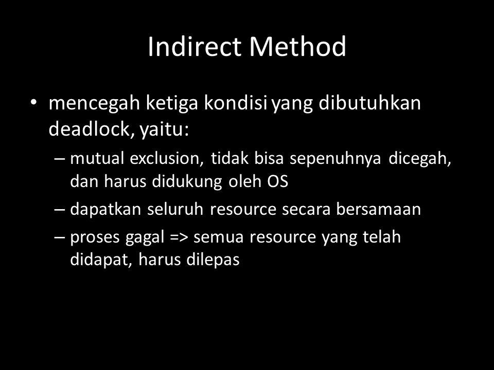 Indirect Method mencegah ketiga kondisi yang dibutuhkan deadlock, yaitu: mutual exclusion, tidak bisa sepenuhnya dicegah, dan harus didukung oleh OS.