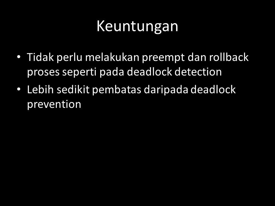 Keuntungan Tidak perlu melakukan preempt dan rollback proses seperti pada deadlock detection.