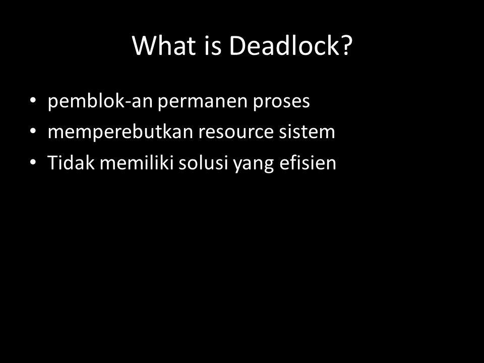 What is Deadlock pemblok-an permanen proses