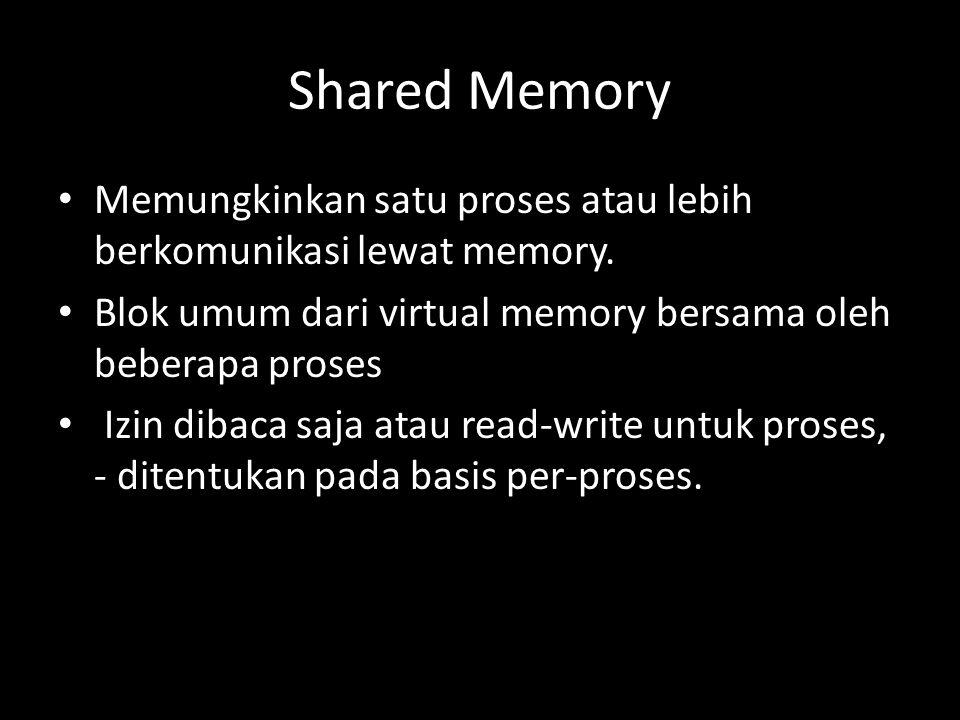 Shared Memory Memungkinkan satu proses atau lebih berkomunikasi lewat memory. Blok umum dari virtual memory bersama oleh beberapa proses.