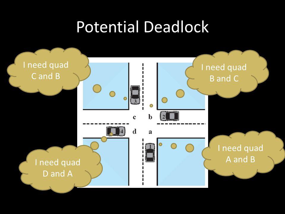 Potential Deadlock I need quad C and B I need quad B and C