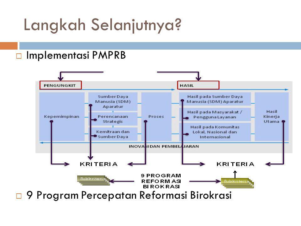 Langkah Selanjutnya Implementasi PMPRB