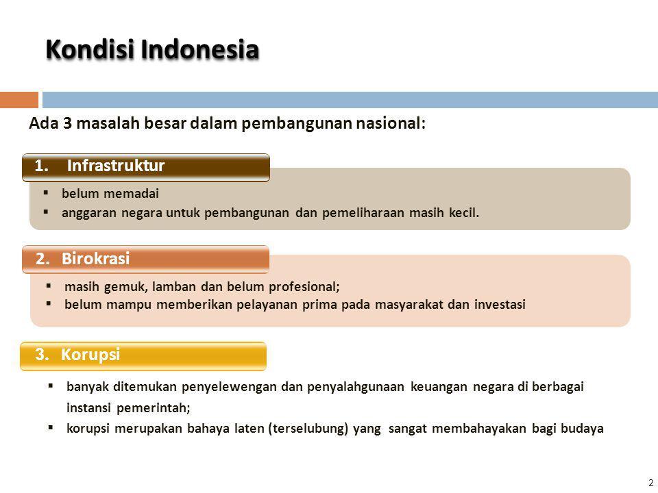 Kondisi Indonesia Ada 3 masalah besar dalam pembangunan nasional: