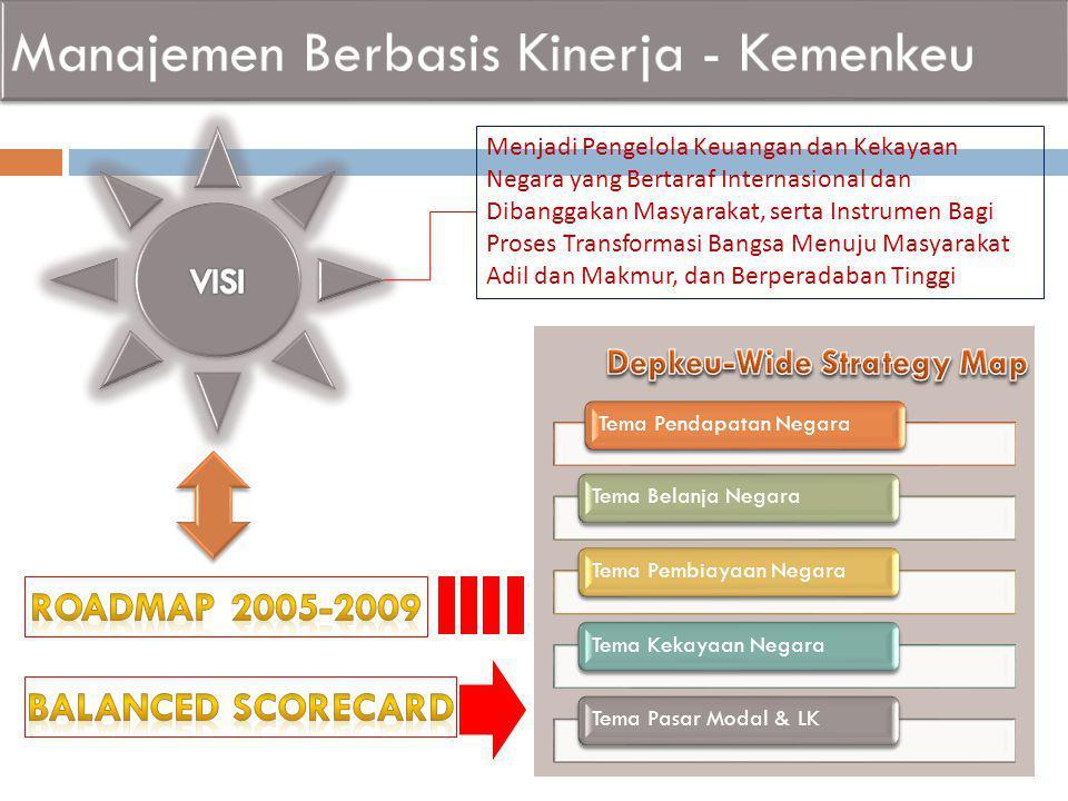 Manajemen Berbasis Kinerja - Kemenkeu