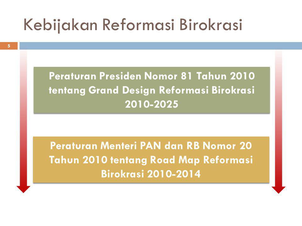 Kebijakan Reformasi Birokrasi