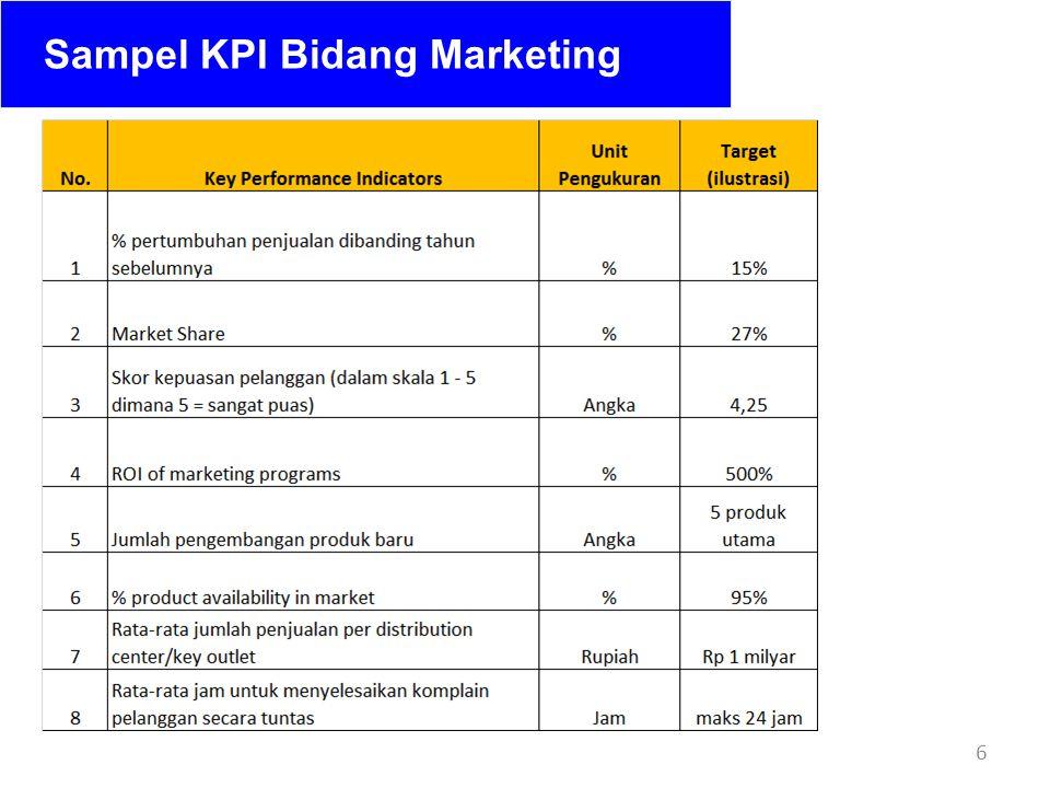 Sampel KPI Bidang Marketing