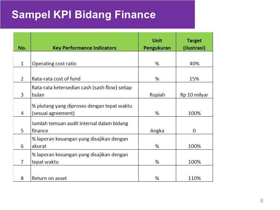Sampel KPI Bidang Finance