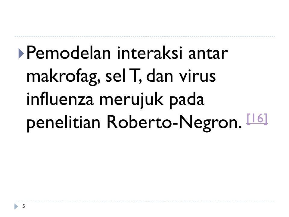 Pemodelan interaksi antar makrofag, sel T, dan virus influenza merujuk pada penelitian Roberto-Negron.
