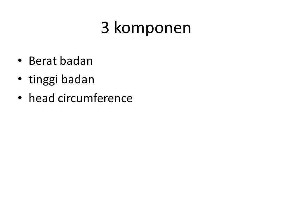 3 komponen Berat badan tinggi badan head circumference