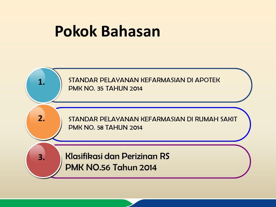 Pokok Bahasan 1. 2. Klasifikasi dan Perizinan RS 3.
