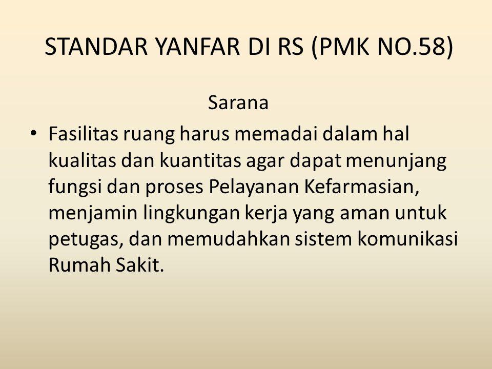 STANDAR YANFAR DI RS (PMK NO.58)