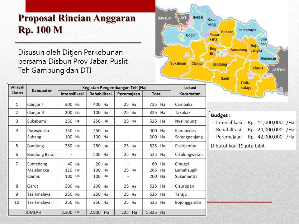 Proposal Rincian Anggaran Rp. 100 M