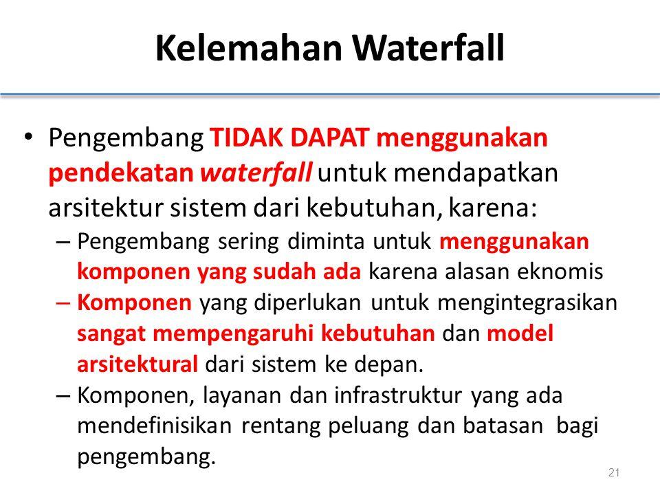Kelemahan Waterfall Pengembang TIDAK DAPAT menggunakan pendekatan waterfall untuk mendapatkan arsitektur sistem dari kebutuhan, karena: