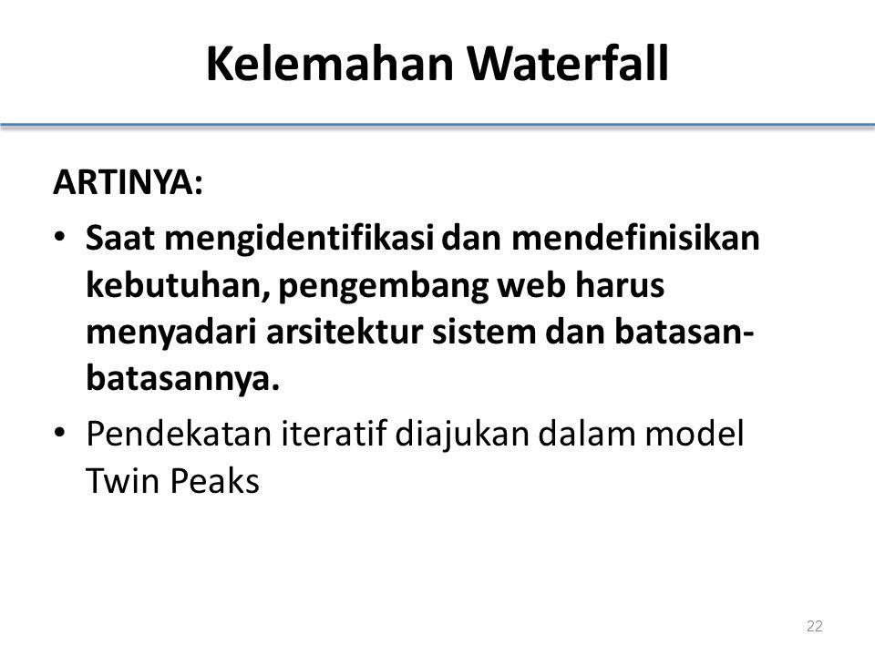 Kelemahan Waterfall ARTINYA: