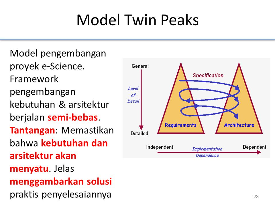 Model Twin Peaks Model pengembangan proyek e-Science.