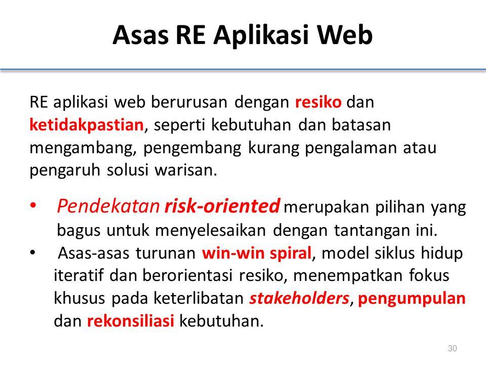 Asas RE Aplikasi Web