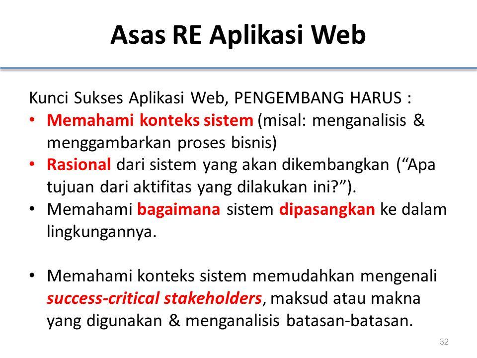 Asas RE Aplikasi Web Kunci Sukses Aplikasi Web, PENGEMBANG HARUS :