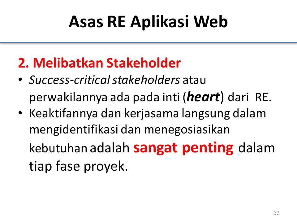 Asas RE Aplikasi Web 2. Melibatkan Stakeholder