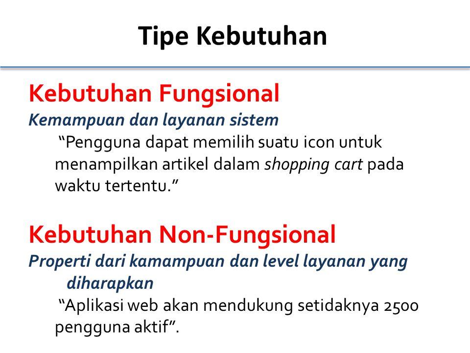 Tipe Kebutuhan Kebutuhan Fungsional Kebutuhan Non-Fungsional