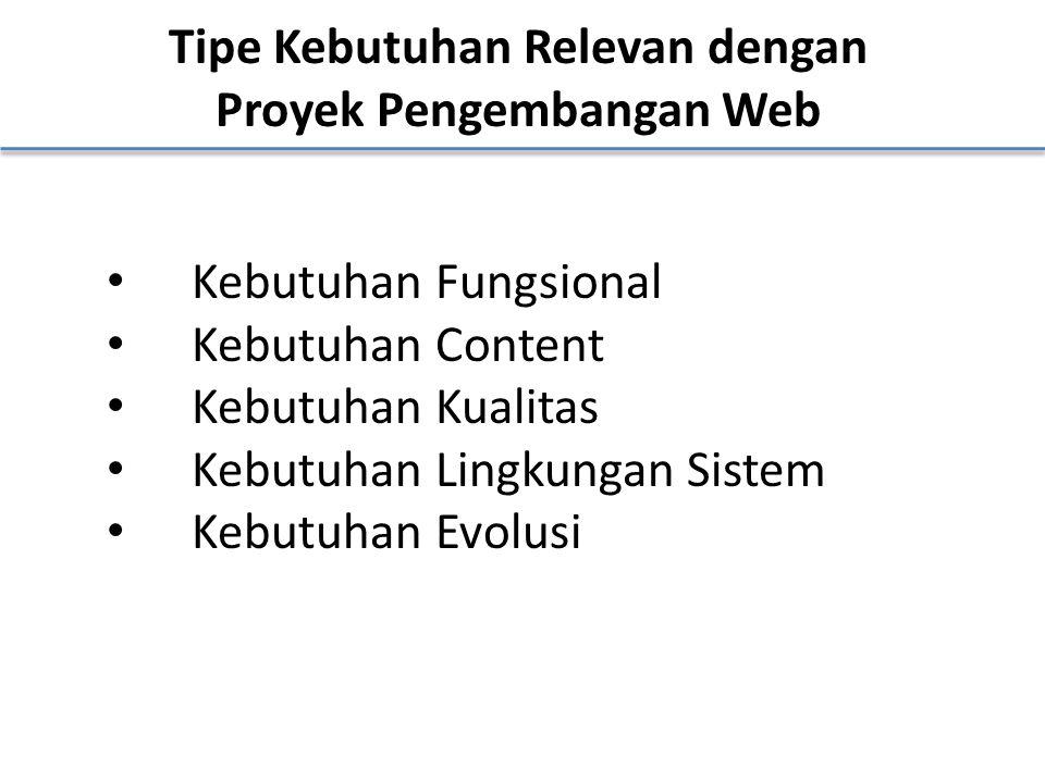 Tipe Kebutuhan Relevan dengan Proyek Pengembangan Web