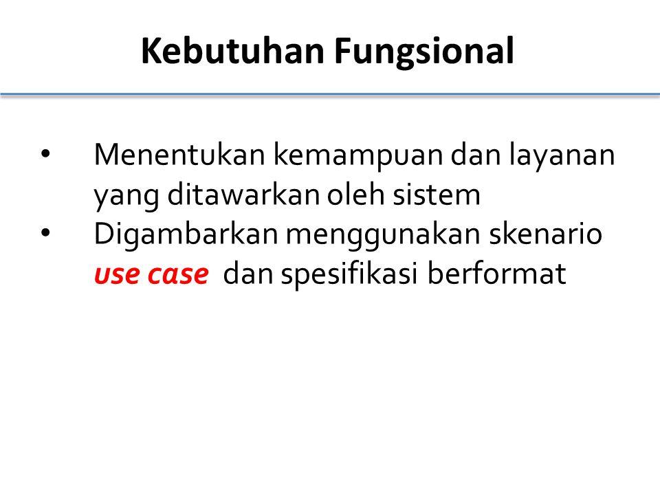 Kebutuhan Fungsional Menentukan kemampuan dan layanan yang ditawarkan oleh sistem.
