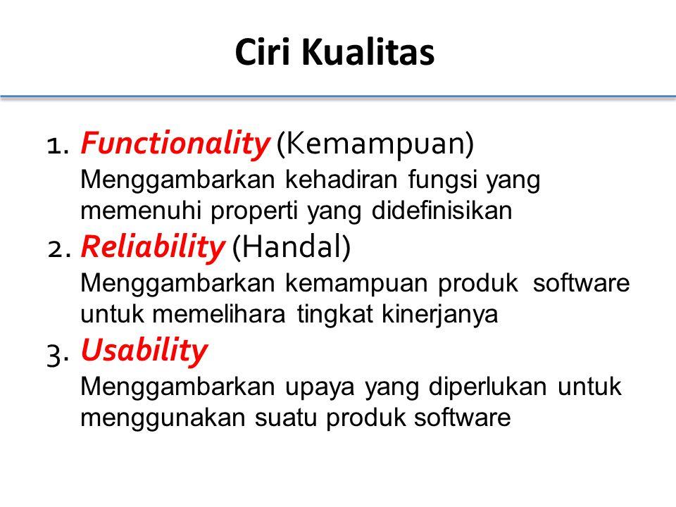 Ciri Kualitas 1. Functionality (Kemampuan) 2. Reliability (Handal)