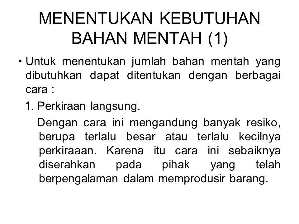 MENENTUKAN KEBUTUHAN BAHAN MENTAH (1)