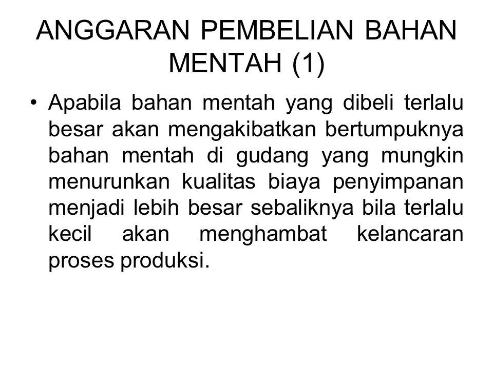 ANGGARAN PEMBELIAN BAHAN MENTAH (1)
