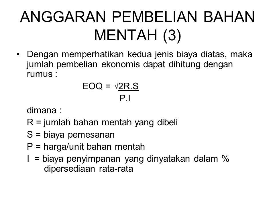ANGGARAN PEMBELIAN BAHAN MENTAH (3)