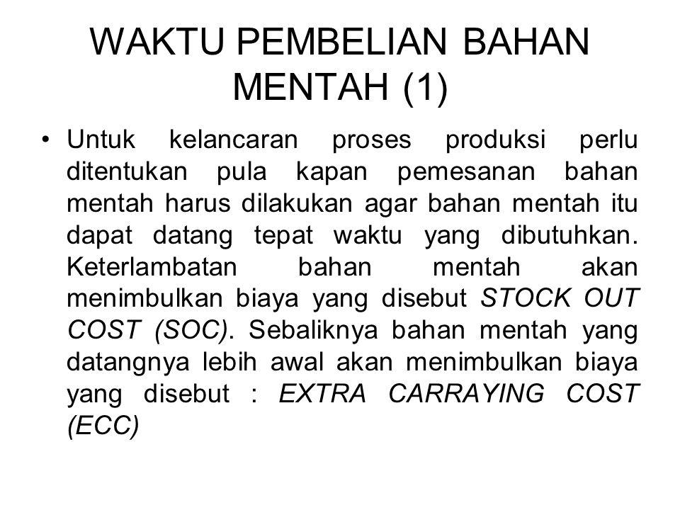 WAKTU PEMBELIAN BAHAN MENTAH (1)