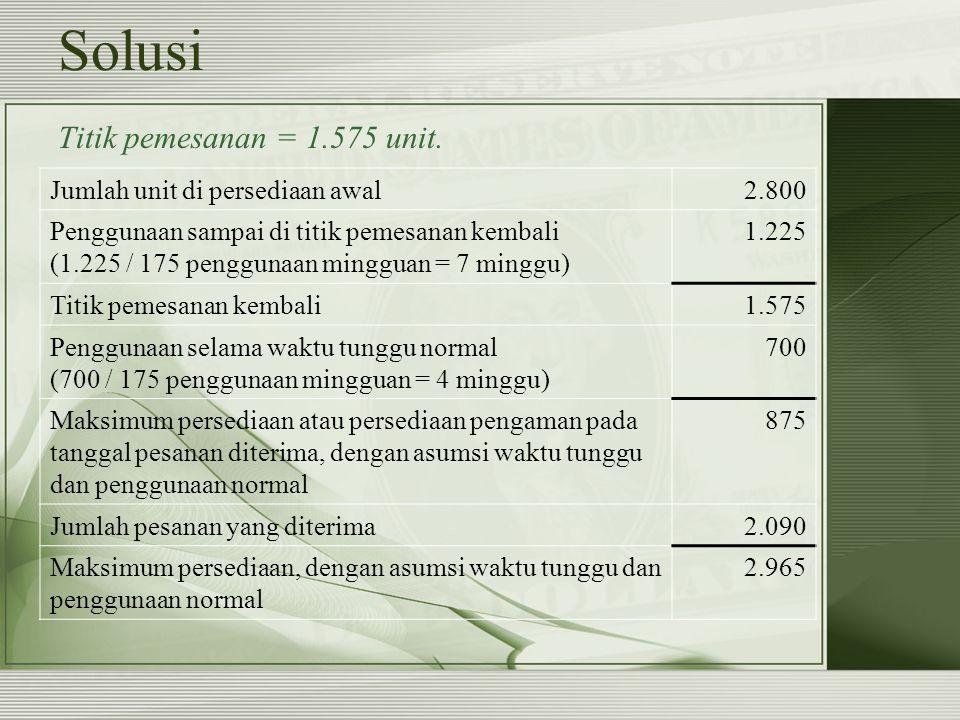 Solusi Titik pemesanan = 1.575 unit. Jumlah unit di persediaan awal