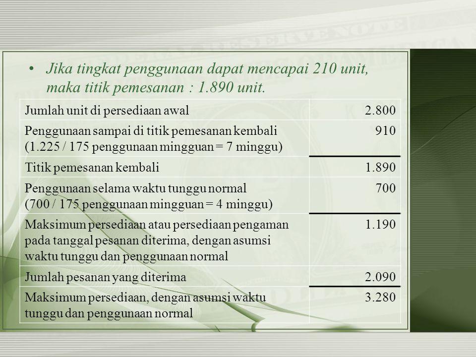 Jika tingkat penggunaan dapat mencapai 210 unit, maka titik pemesanan : 1.890 unit.