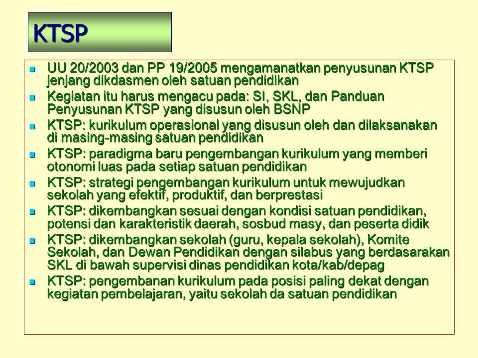 KTSP UU 20/2003 dan PP 19/2005 mengamanatkan penyusunan KTSP jenjang dikdasmen oleh satuan pendidikan.