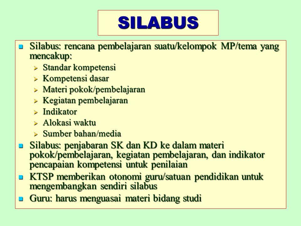 SILABUS Silabus: rencana pembelajaran suatu/kelompok MP/tema yang mencakup: Standar kompetensi. Kompetensi dasar.