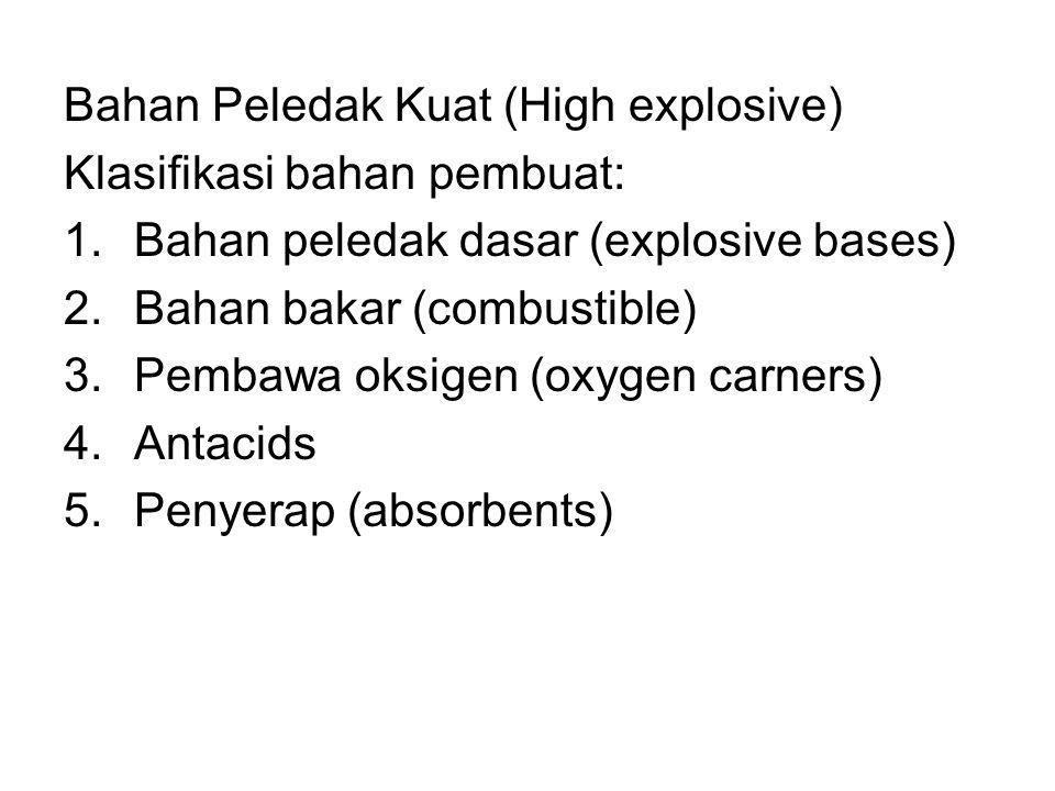 Bahan Peledak Kuat (High explosive)