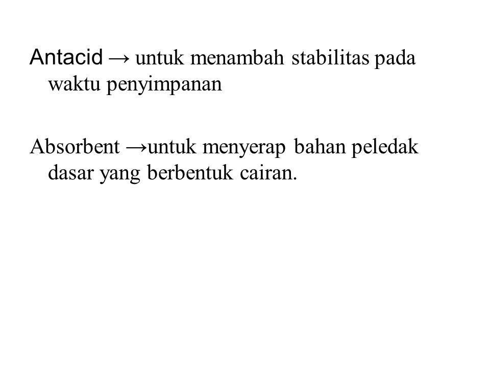 Antacid → untuk menambah stabilitas pada waktu penyimpanan