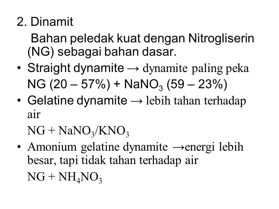 2. Dinamit Bahan peledak kuat dengan Nitrogliserin (NG) sebagai bahan dasar. Straight dynamite → dynamite paling peka.