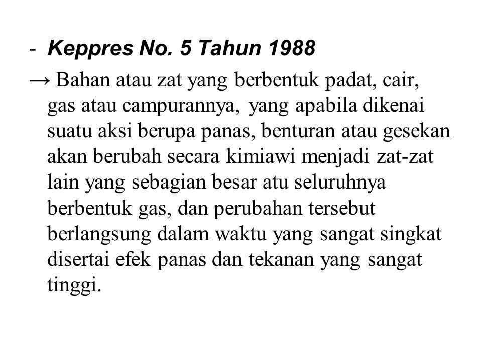 Keppres No. 5 Tahun 1988