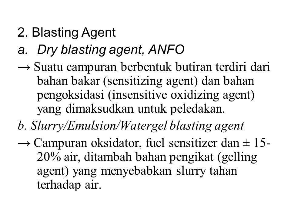 2. Blasting Agent Dry blasting agent, ANFO.