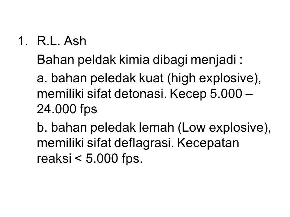 R.L. Ash Bahan peldak kimia dibagi menjadi : a. bahan peledak kuat (high explosive), memiliki sifat detonasi. Kecep 5.000 – 24.000 fps.