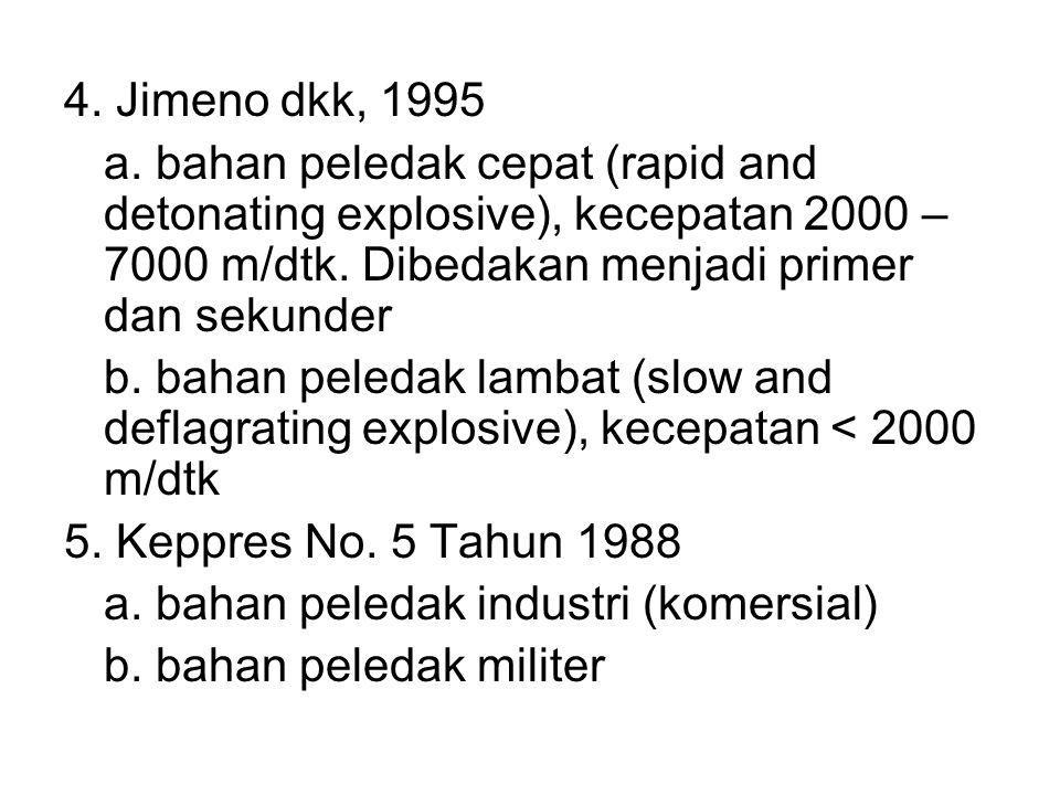 4. Jimeno dkk, 1995 a. bahan peledak cepat (rapid and detonating explosive), kecepatan 2000 – 7000 m/dtk. Dibedakan menjadi primer dan sekunder.