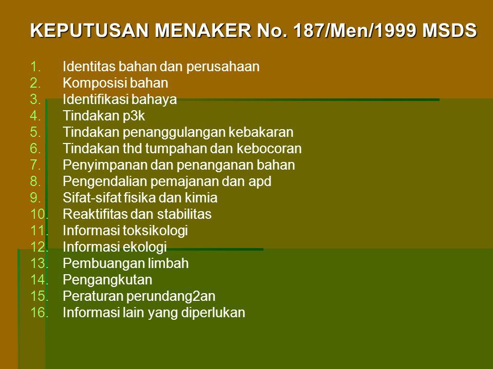 KEPUTUSAN MENAKER No. 187/Men/1999 MSDS