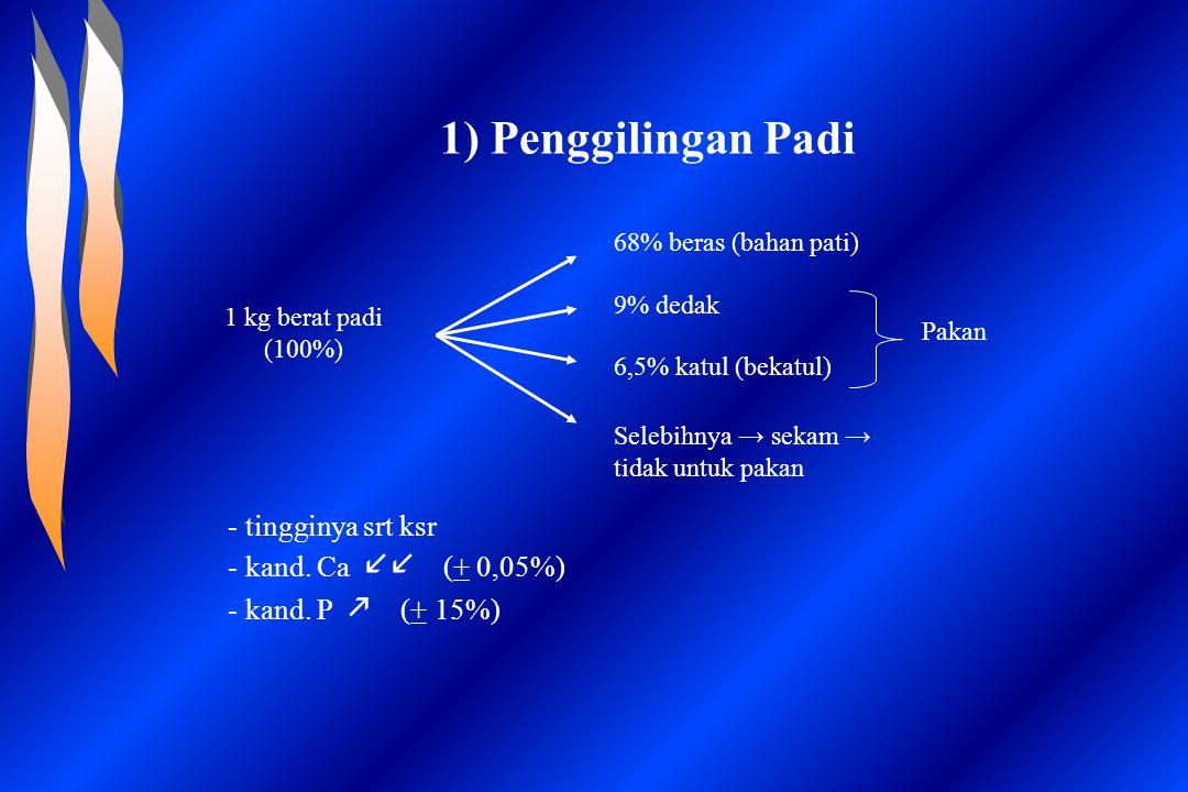 1) Penggilingan Padi - tingginya srt ksr - kand. Ca ll (+ 0,05%)