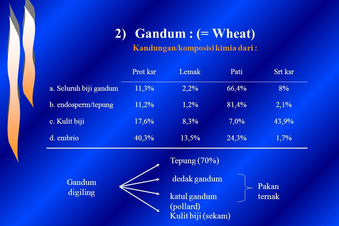 Gandum : (= Wheat) Kandungan/komposisi kimia dari :