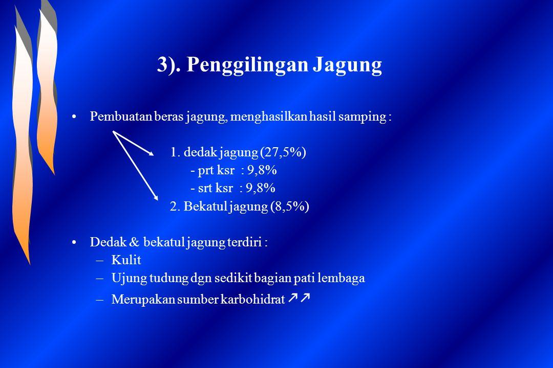 3). Penggilingan Jagung Pembuatan beras jagung, menghasilkan hasil samping : 1. dedak jagung (27,5%)
