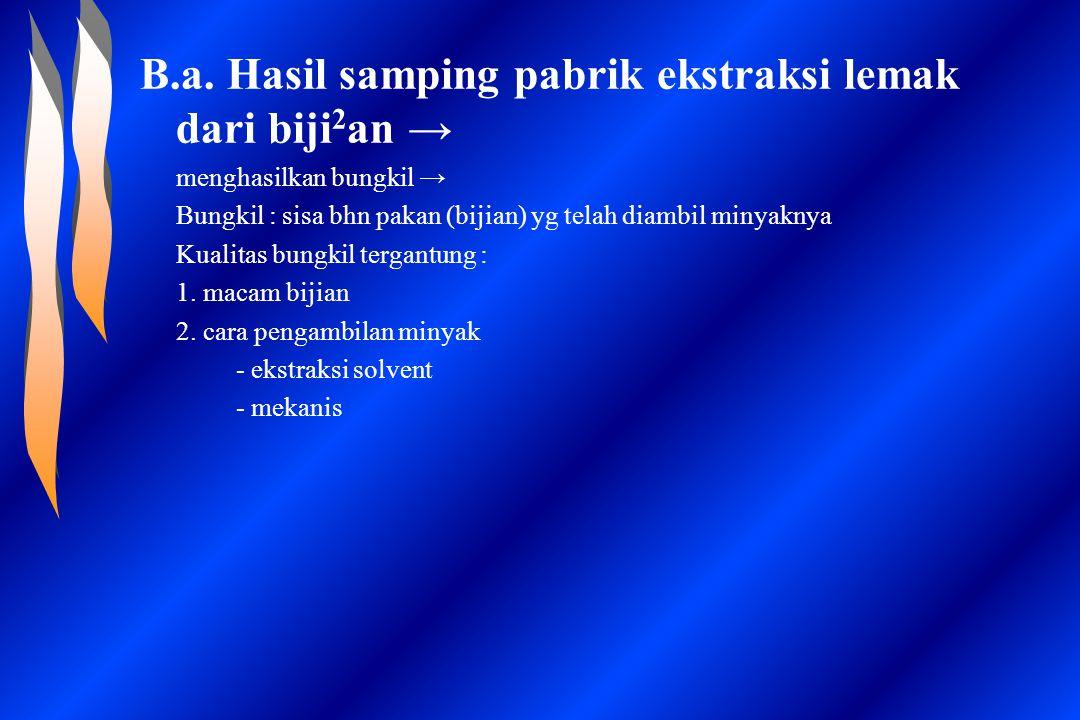 B.a. Hasil samping pabrik ekstraksi lemak dari biji2an →