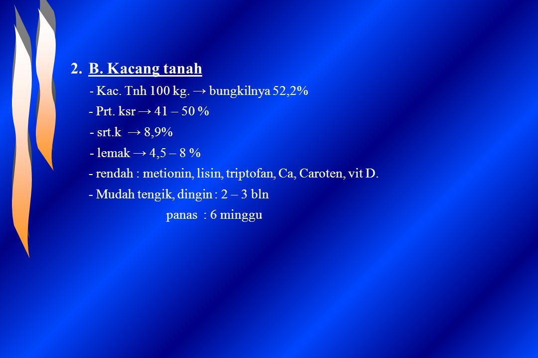 B. Kacang tanah - Prt. ksr → 41 – 50 % - srt.k → 8,9%