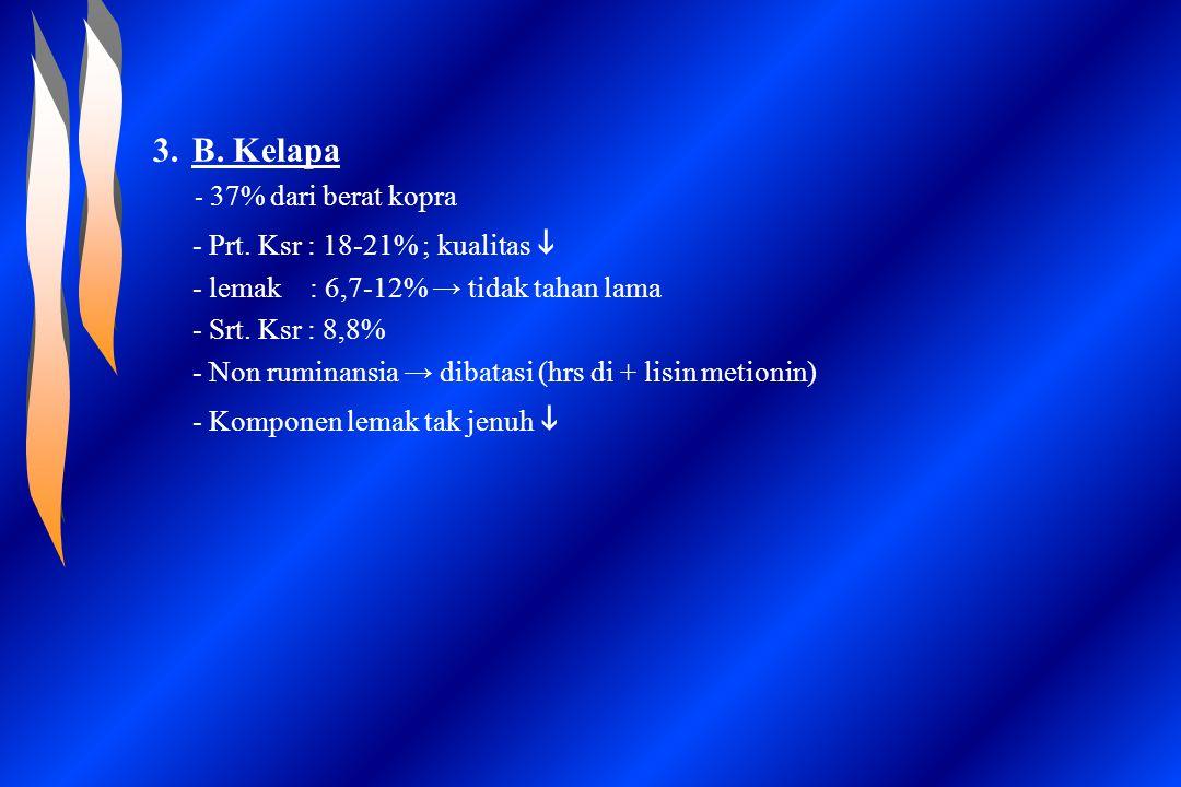 B. Kelapa - Prt. Ksr : 18-21% ; kualitas i